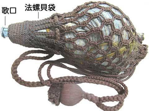 法螺貝の各部名称