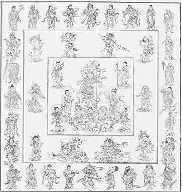 毘沙門天曼荼羅