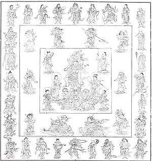 毘沙門天曼荼羅の写真